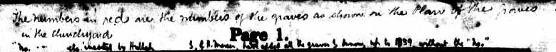 Burial Register, St John the Evangelist, Oulton - detail