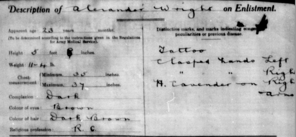 Description of Alexander Wright on Enlistment (NZEF service record 10/800)
