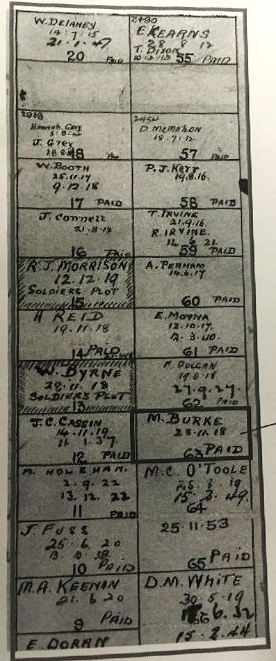 Plan of Block 22B of Sydenham Cemetery, Christchurch, NZ